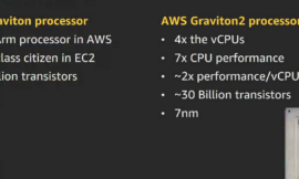 AWS' Graviton2 M6g instances generally available: Watch demand closely