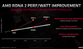 AMD says Big Navi, not next-gen consoles, will be its first RDNA 2 product