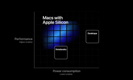Kuo: Apple might release two ARM-based MacBooks this year