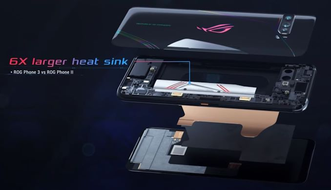 ASUS Announces ROG Phone III
