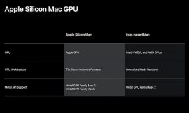 Apple Silicon Mac documentation suggests third-party GPU support in danger