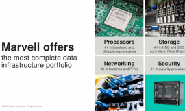 Marvell Unveils its Comprehensive Custom ASIC Offering