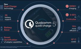Qualcomm's Quick Charge 5: Your phone gets 50% charge in 5 minutes, full battery in 15
