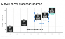 Hot Chips 2020: Marvell Details ThunderX3 CPUs