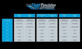 How Microsoft Flight Simulator could spur 'billions' in PC hardware sales
