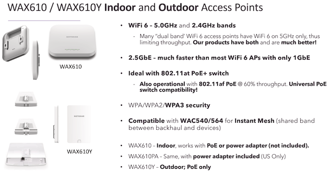 Netgear Launches WAX610 AX1800 Wi-Fi 6 Access Point for SMBs