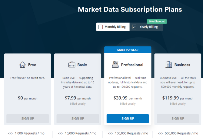 Give Your Visitors Stock Information With Marketstack API