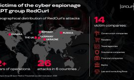 RedCurl cybercrime group has hacked companies for three years