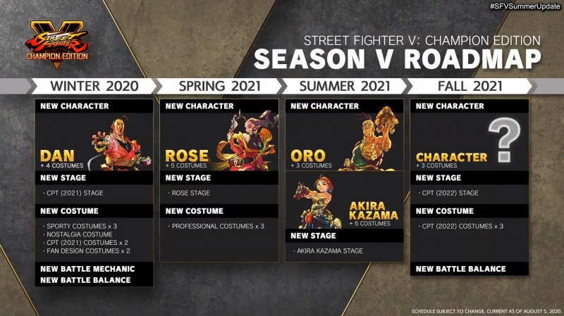 Next Wave Of Street Fighter V DLC Characters Announced