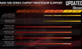 AMD B450 or B550 Motherboard for Ryzen 5000 CPUs?