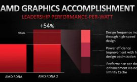 AMD Radeon RX 6000 series graphics cards revealed, feature double the performance of the RX 5000 series