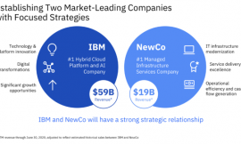 IBM to split into two companies by end of 2021