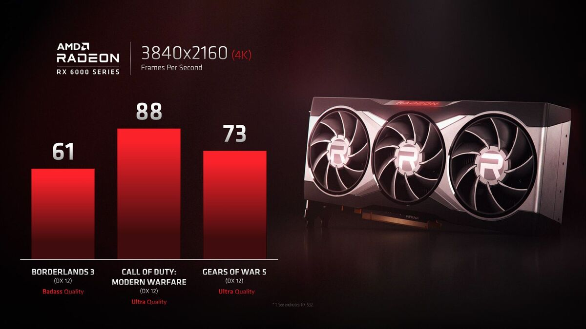 AMD's Radeon RX 6000 'Big Navi' performance tease reveals an RTX 3080 rival