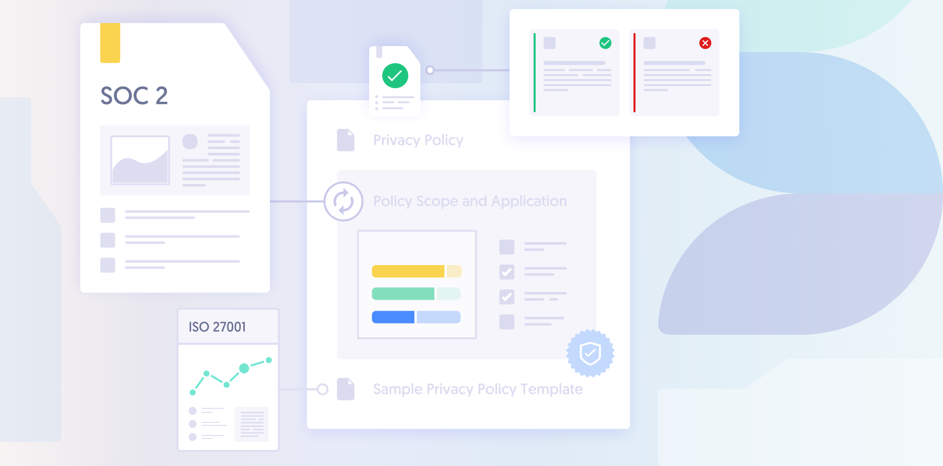 Secureframe raises $4.5M to help businesses speed up their compliance audits – TechCrunch