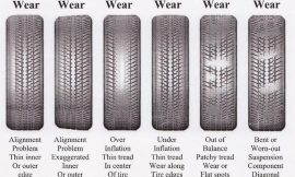 How and why you must rotate your tires