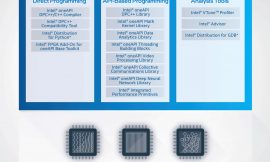 Intel bets its future on software and manufacturing