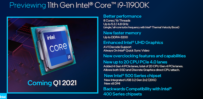 Core i9-11900K and Z590, Coming Q1