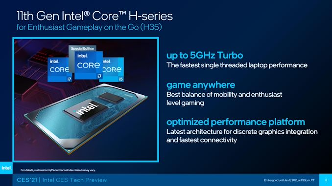 Quad Core Tiger Lake now at 35 W for 5.0 GHz