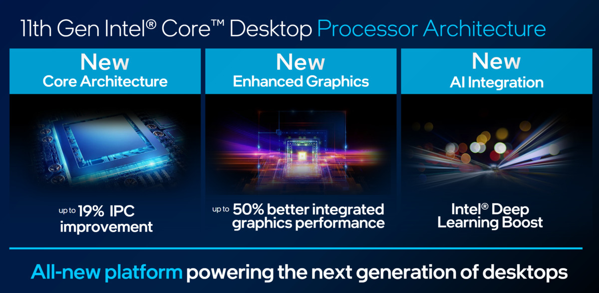 Intel takes on AMD's Ryzen with Rocket Lake S and the Core i9-11900K