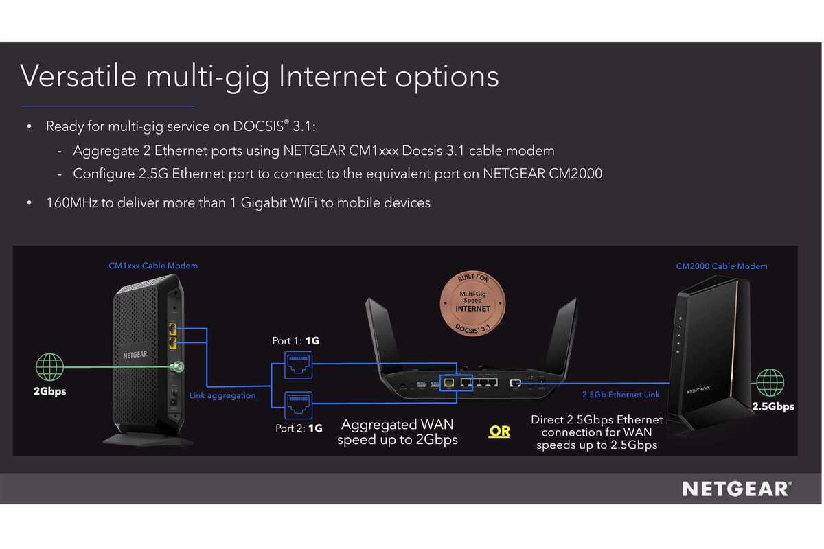Netgear has one of the first Wi-Fi 6e routers: The Nighthawk RAXE500