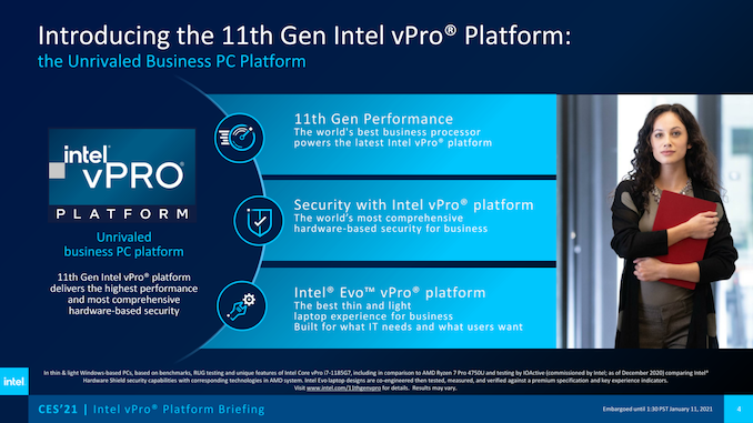 Intel Launches 11th Gen vPro For Tiger Lake Mobile CPUs, Adds CET Security Tech
