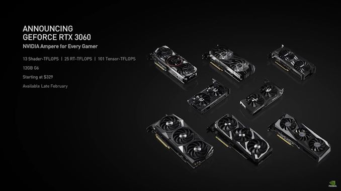 NVIDIA's GeForce RTX 3060 Gets a Release Date: February 25th