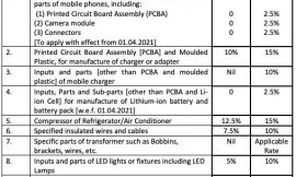 India's new customs duties will make your next phone pricier