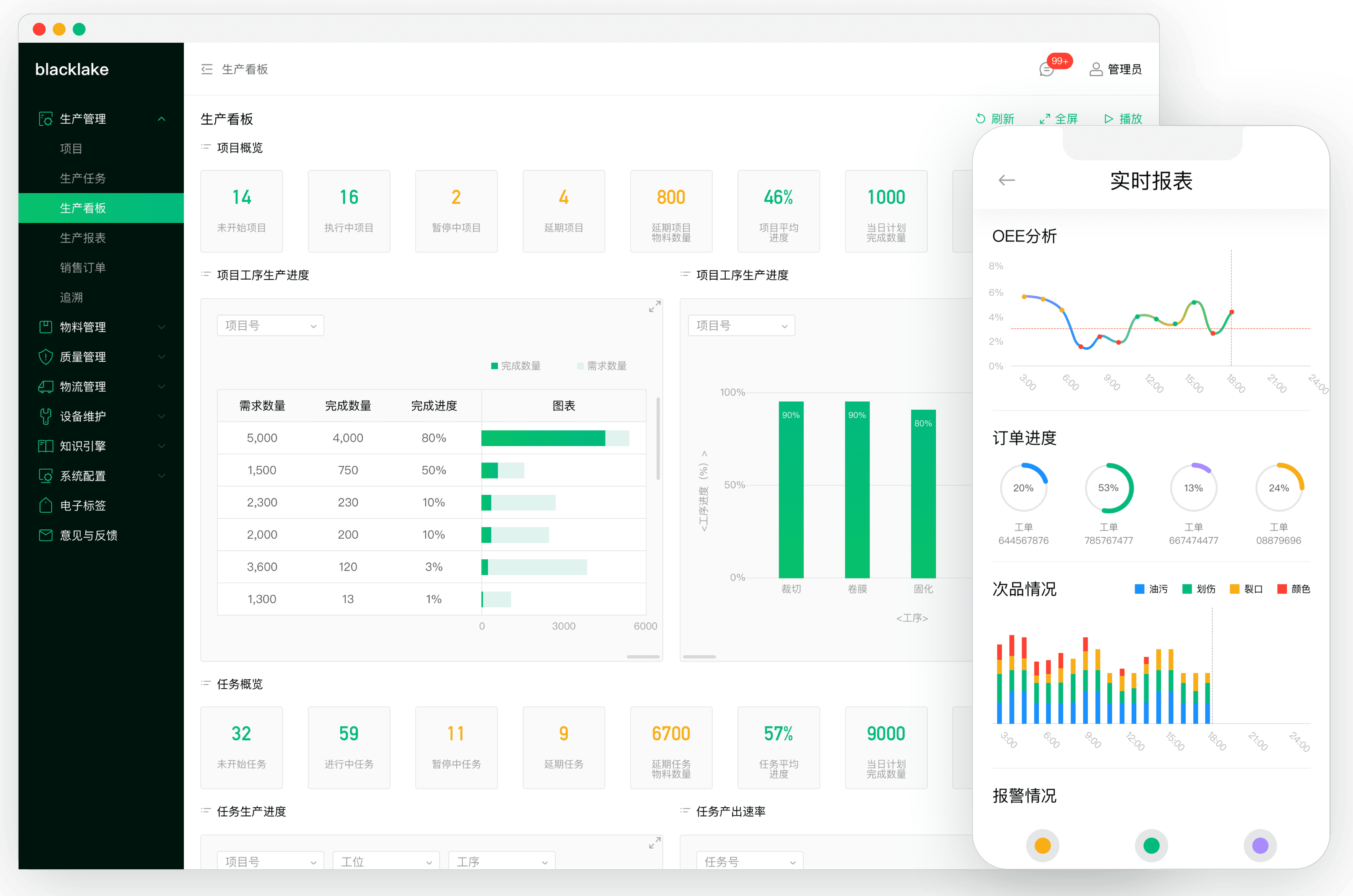 China's Black Lake raises $77M to give factories a digital upgrade – TechCrunch