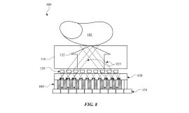 Apple working on under-display optical Touch ID sensor with angled light