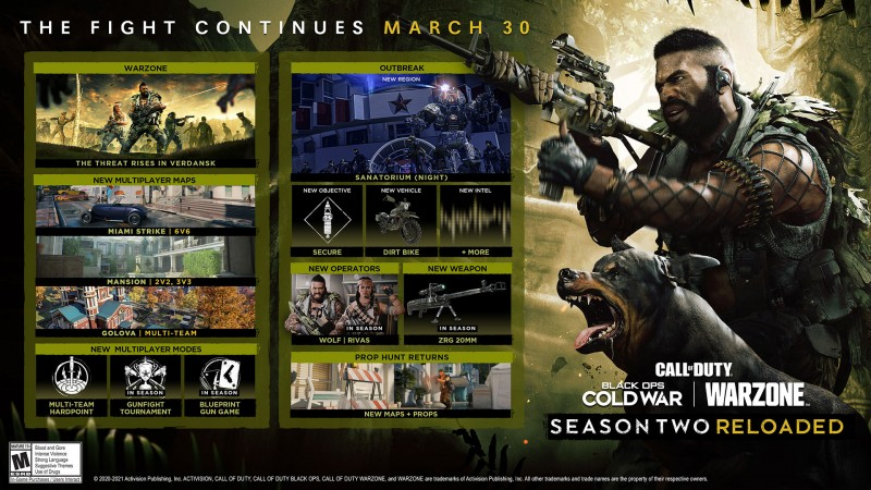 Full Call Of Duty: Black Ops Cold War And Warzone Season Two Reloaded Update Revealed
