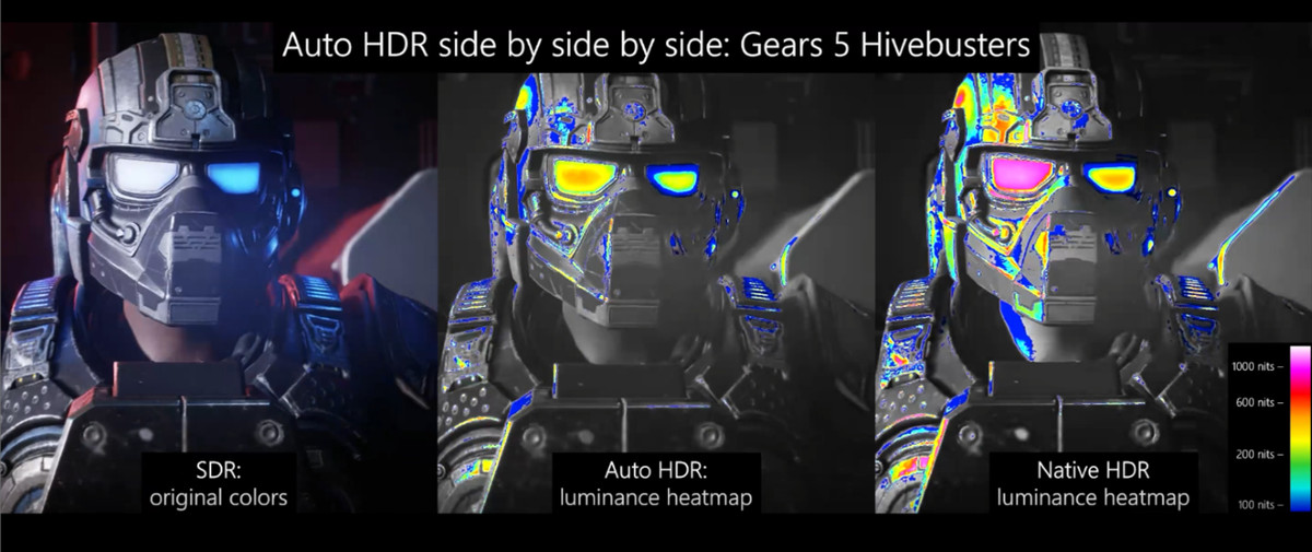 Read more about the article Microsoft is bringing its Xbox Auto HDR feature to PC games