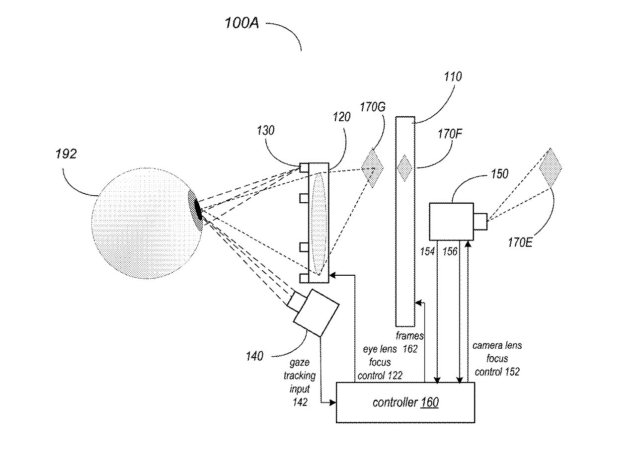 Apple researching gaze tracking to alter lenses, control cameras in AR, VR