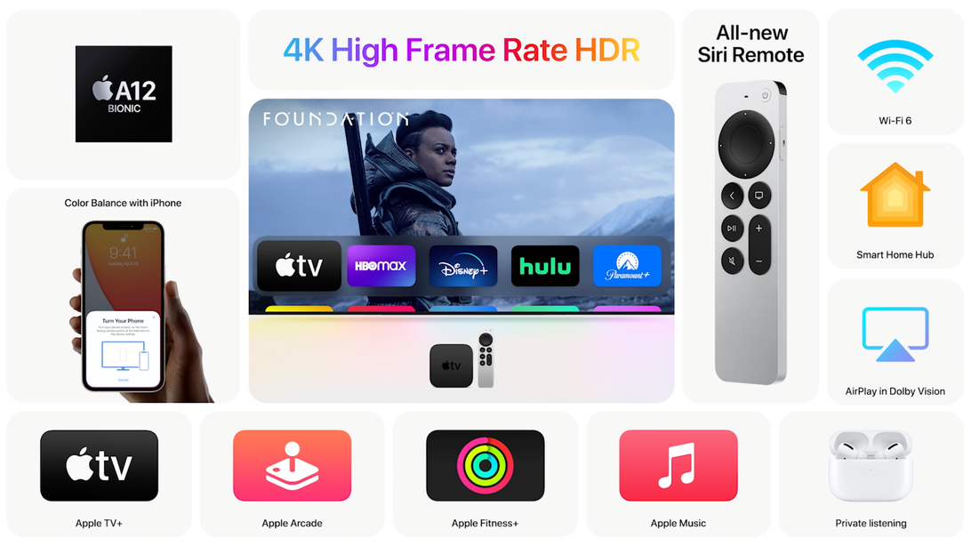 Apple TV 4K gets a long-overdue hardware boost. Here's every upgrade coming
