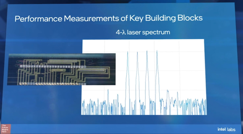 """Intel: Advances in silicon photonics can break the I/O """"power wall"""" with less energy, higher throughput"""