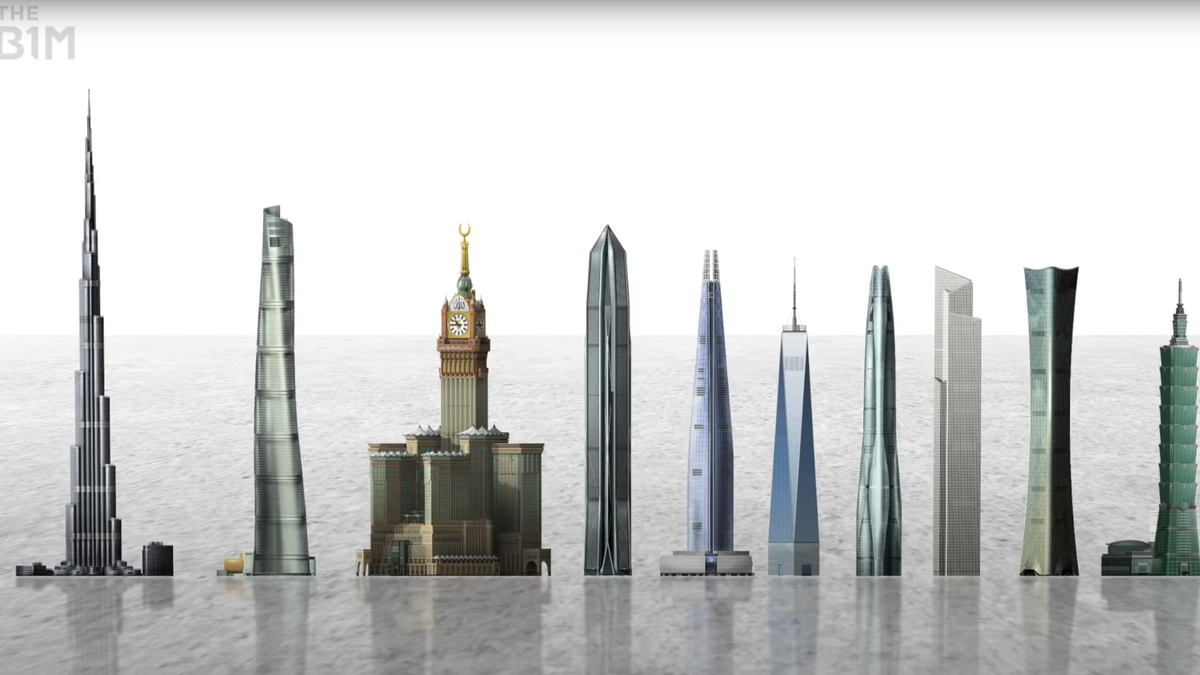 This Video Shows How Big The World's Tallest Buildings Actually Are* – Review Geek