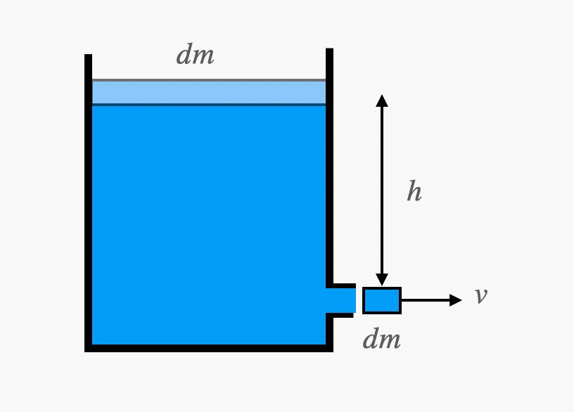 Read more about the article This Dam Acts Like a Water Cannon. Let's Do Some Physics!