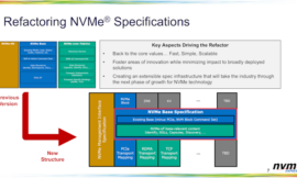 NVMe 2.0 Specification Released: Major Reorganization