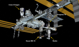 The ISS is Now Stable After Docked Russian Module Unexpectedly Fired Thrusters – Review Geek