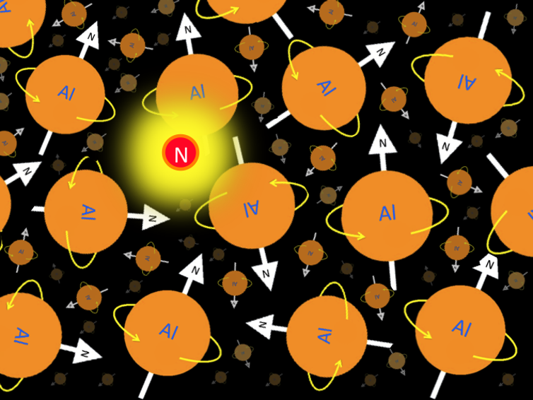 Read more about the article Why can't we find the mysterious 'magnetic monopole'?
