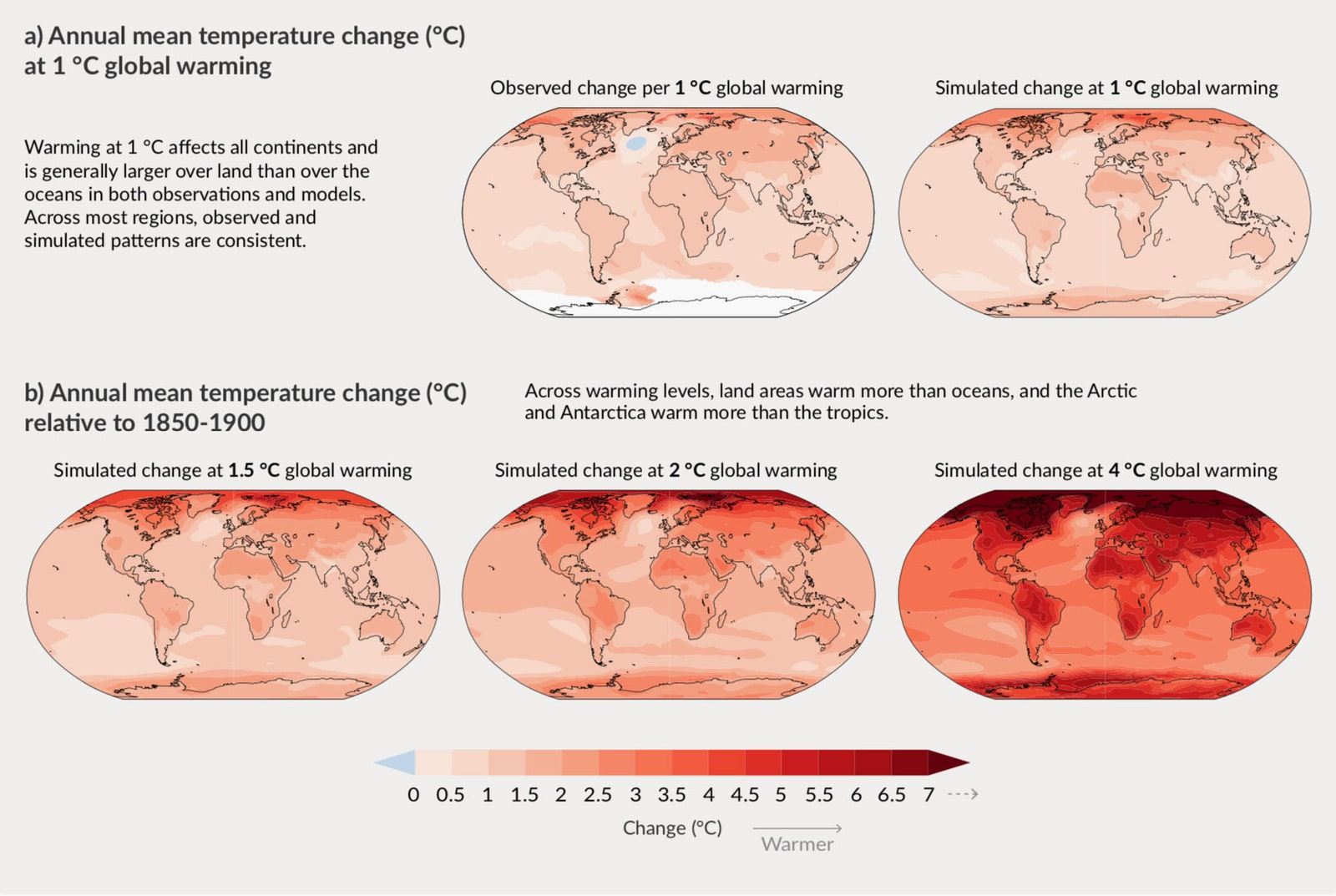 Read more about the article The UN Climate Report: All Is Not Well—but All Is Not Lost