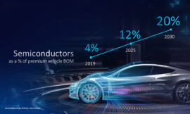 Intel CEO believes over 20 percent of premium vehicles' bill of materials will be dedicated to chips by 2030