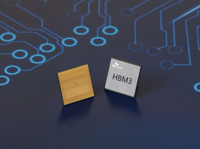 Read more about the article 24GB Stacks, Clocked at up to 6.4Gbps