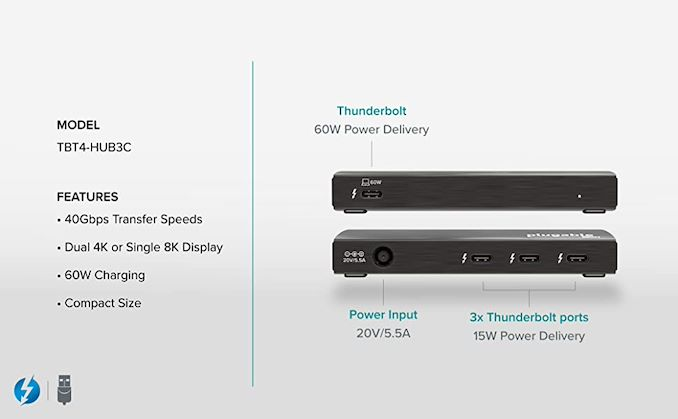 Read more about the article Plugable TBT4-HUB3C Thunderbolt 4 Hub Capsule Review